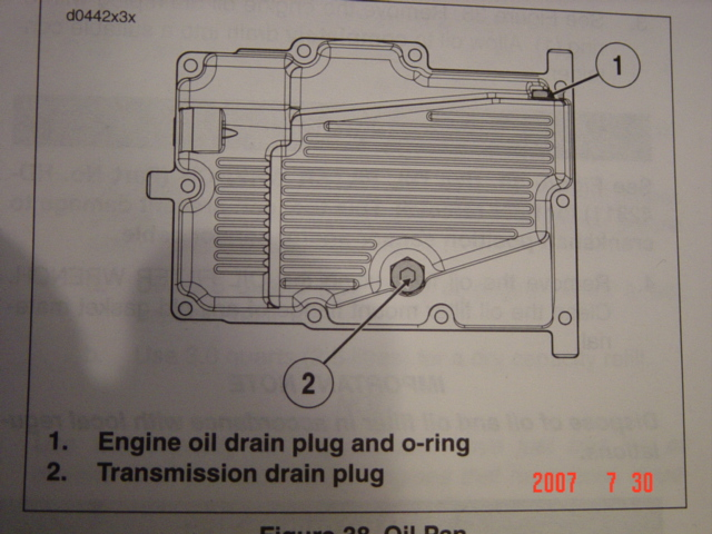Harley Oil Change Diagram - Wiring Diagram & Cable Management on